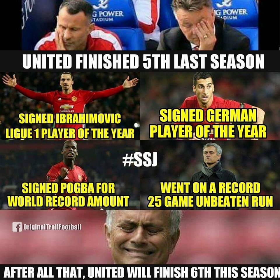 Tag A Man Utd Fan Soccer Jokes Football Jokes Football Memes