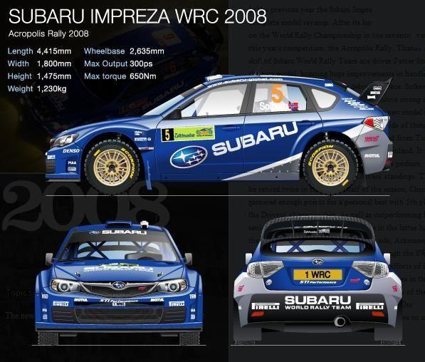Subaru Impreza Wrc, Subaru Wrc