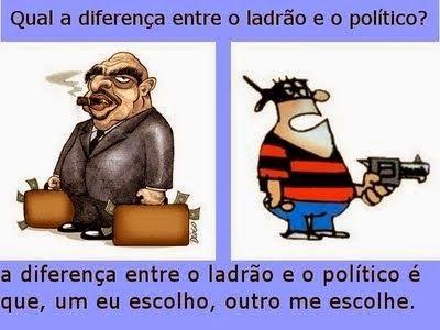 Elementos do Estado de Barbarie que domina o Brasil
