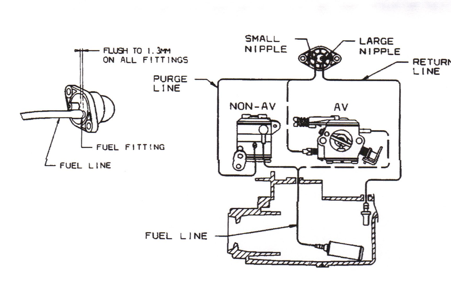related image line diagram mcculloch chainsaw poulan chainsaw small engine image search [ 1725 x 1081 Pixel ]