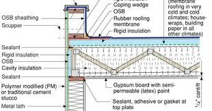 Image Result For 3d Parapet Monopitch Truss Roof Details Flat Roof Flat Roof Insulation Roof Cladding