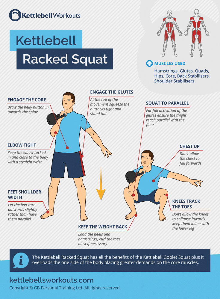 Image result for racked kettlebell squat