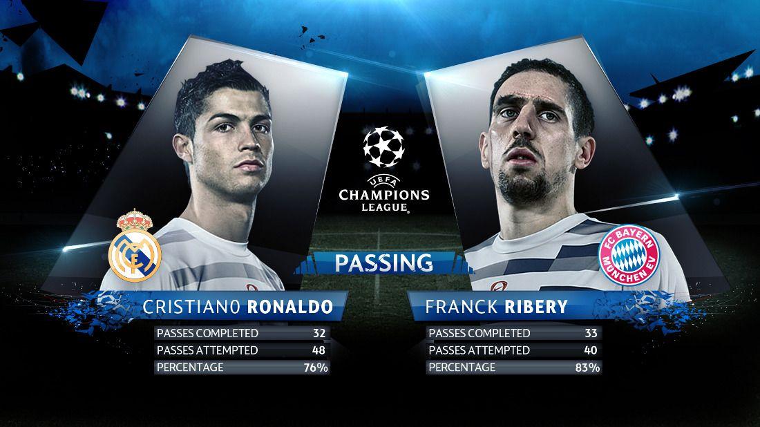 UEFA Champions League - Curtis Doss