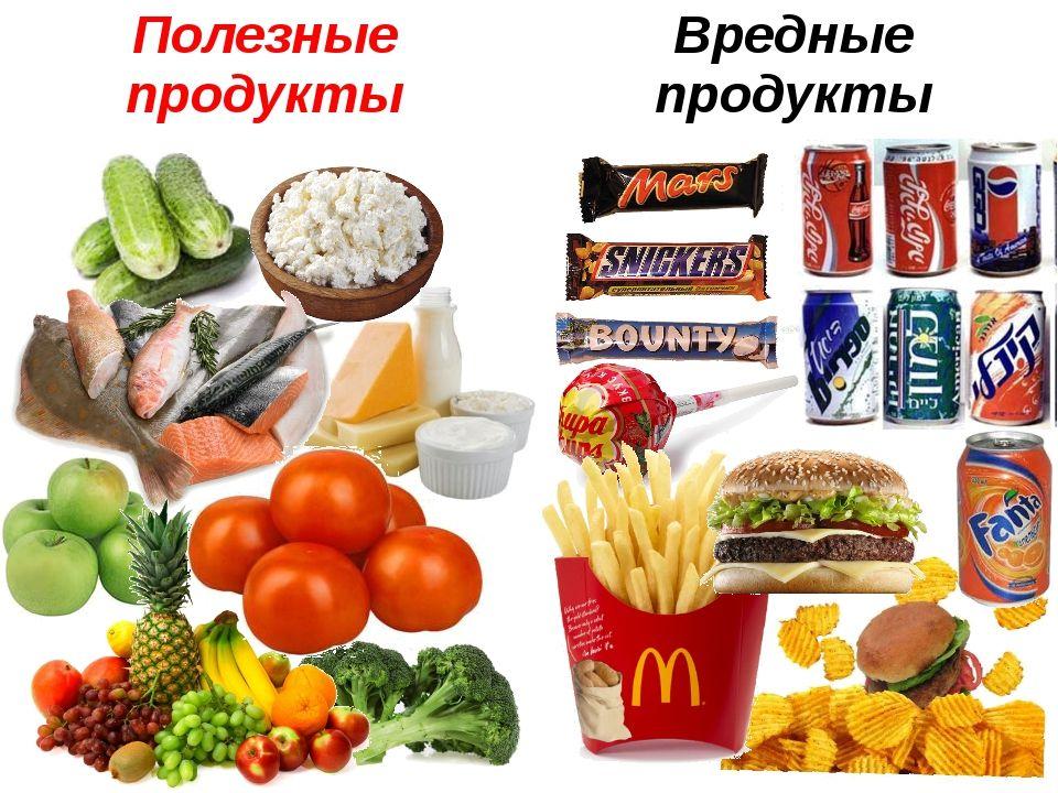 Картинки для детей «Вредные и полезные продукты питания ...