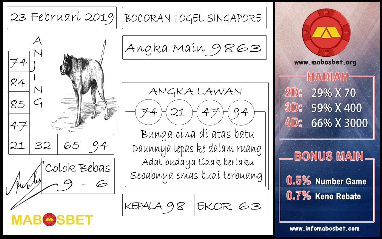 Bocoran Togel Singapore  Infomabosbet Boarding