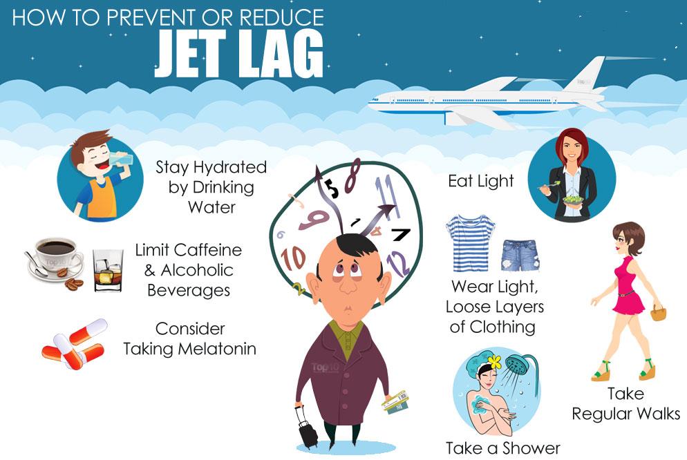 Jetlag Jet Lag Jet Lag Symptoms Air Travel Tips