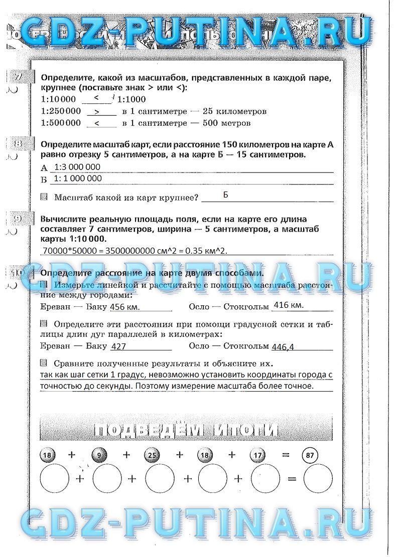 Решебник скачать бесплатно тематические и итоговые тесты по русскому языку шенкман 5 класс
