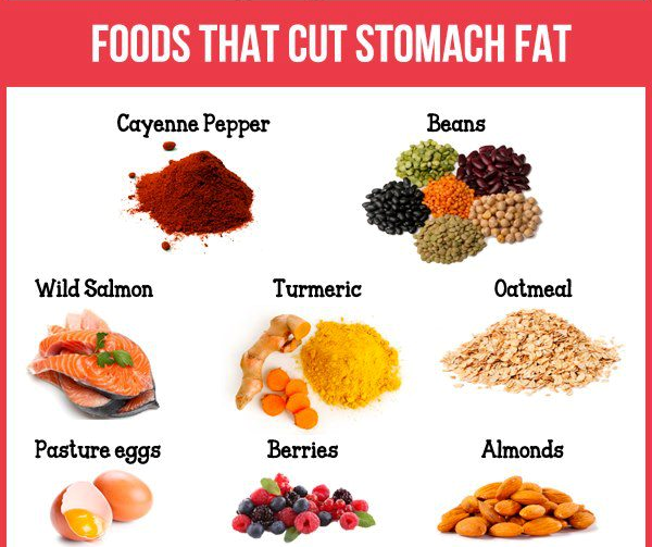 5 weird tricks that kill stomach fat fat lose belly and burn foods that cut stomach fat certain foods that kill belly fat and others that cause belly fat here are 15 foods that will flatten that bulge forumfinder Images