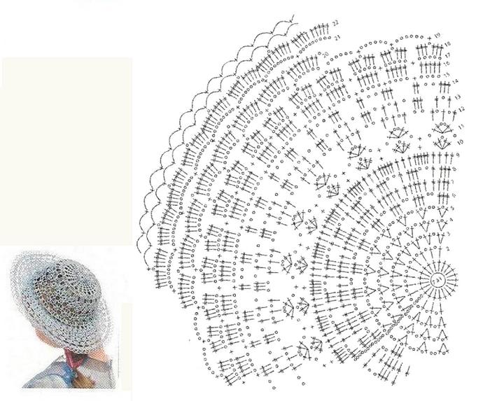 10-Patrones-de-Sombreros-de-Ganchillo-3.png (700×573) | Häkel ...