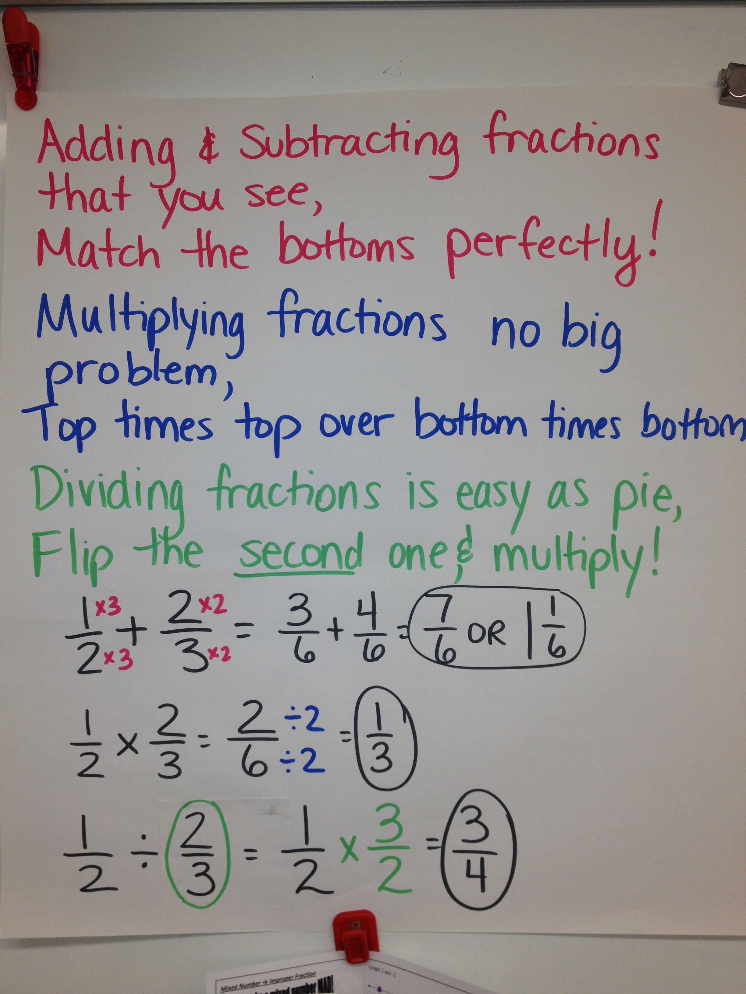 fractions anchor chart. verse, poem, song to help kids with adding