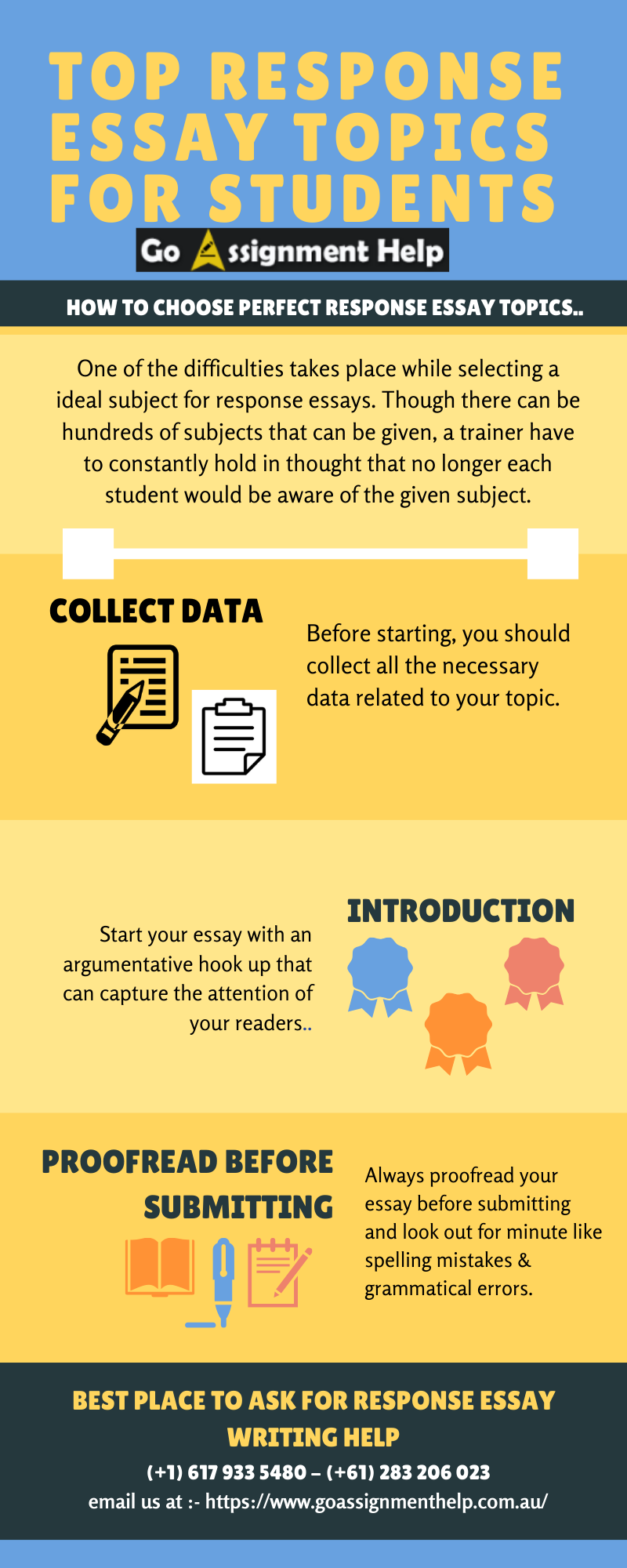 Are you searching for best essay topics? Choosing the