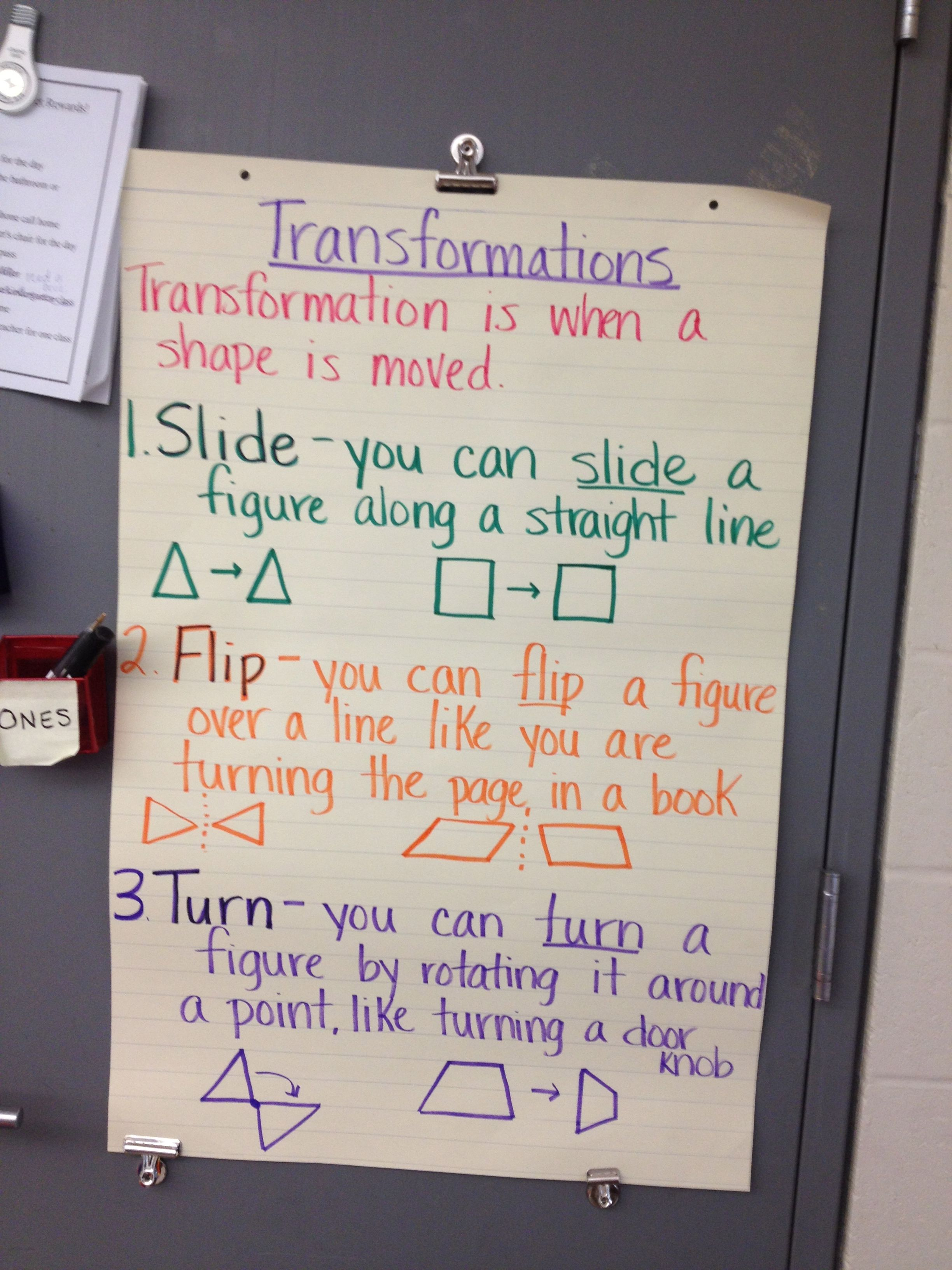 Pin By Erica Miller On Anchor Charts Translations Math Transformations Math Math Worksheets