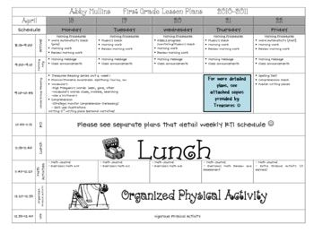 Lesson Plan Template PreK  Elementary  Teaching Nd Grade