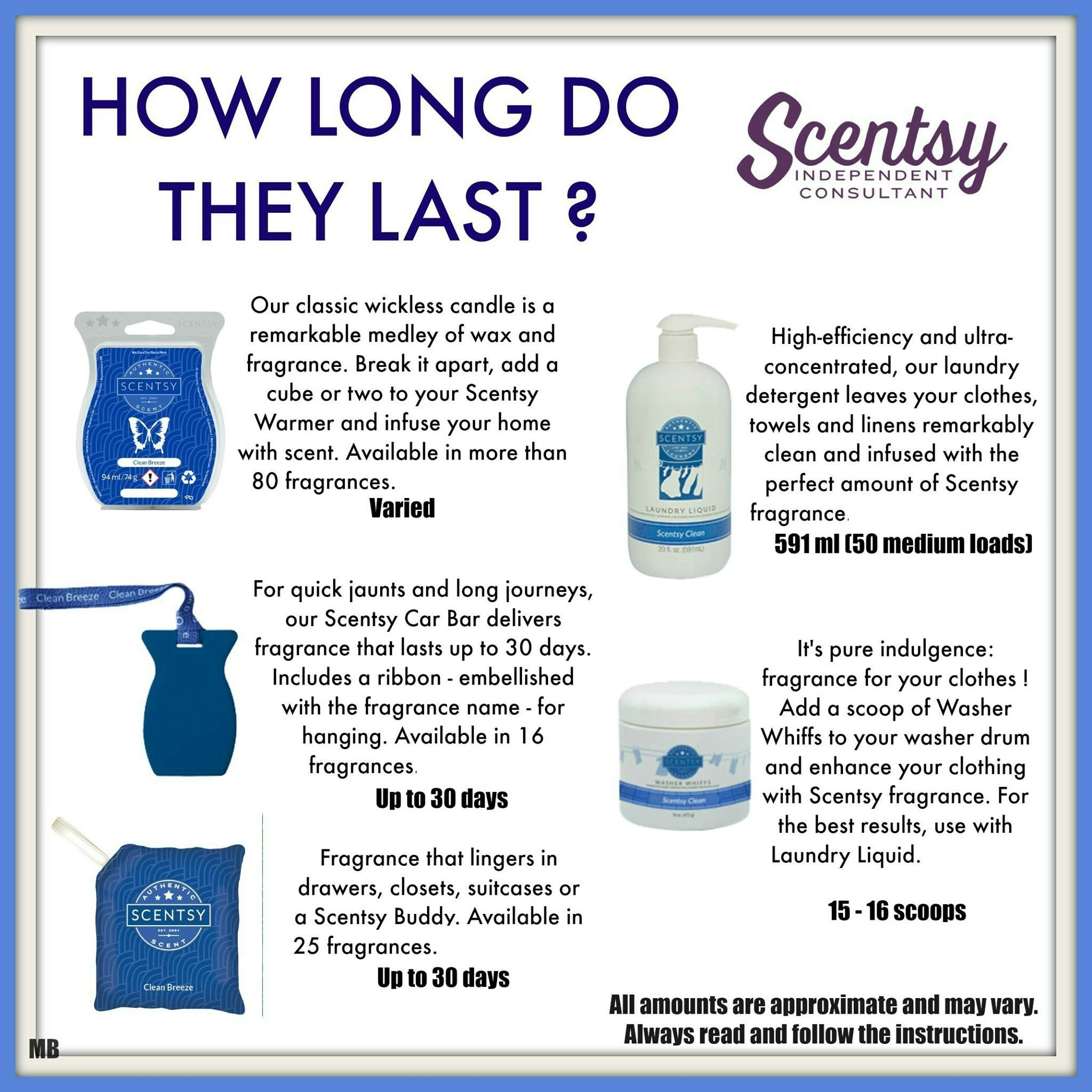 how long scentsy products last scentsy in 2019 scentsy scented wax warmer car bar. Black Bedroom Furniture Sets. Home Design Ideas