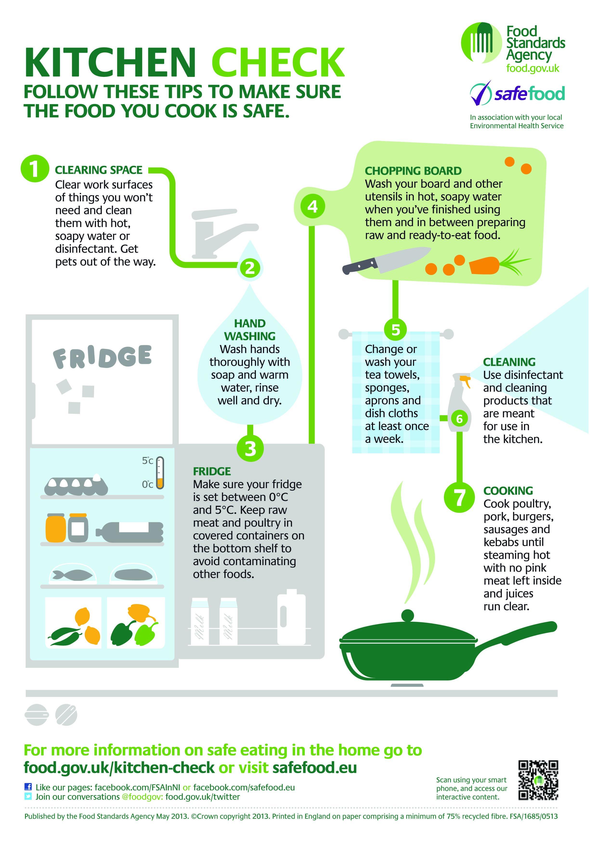 safe kitchen check list | Food & Kitchen Safety Course | Pinterest ...