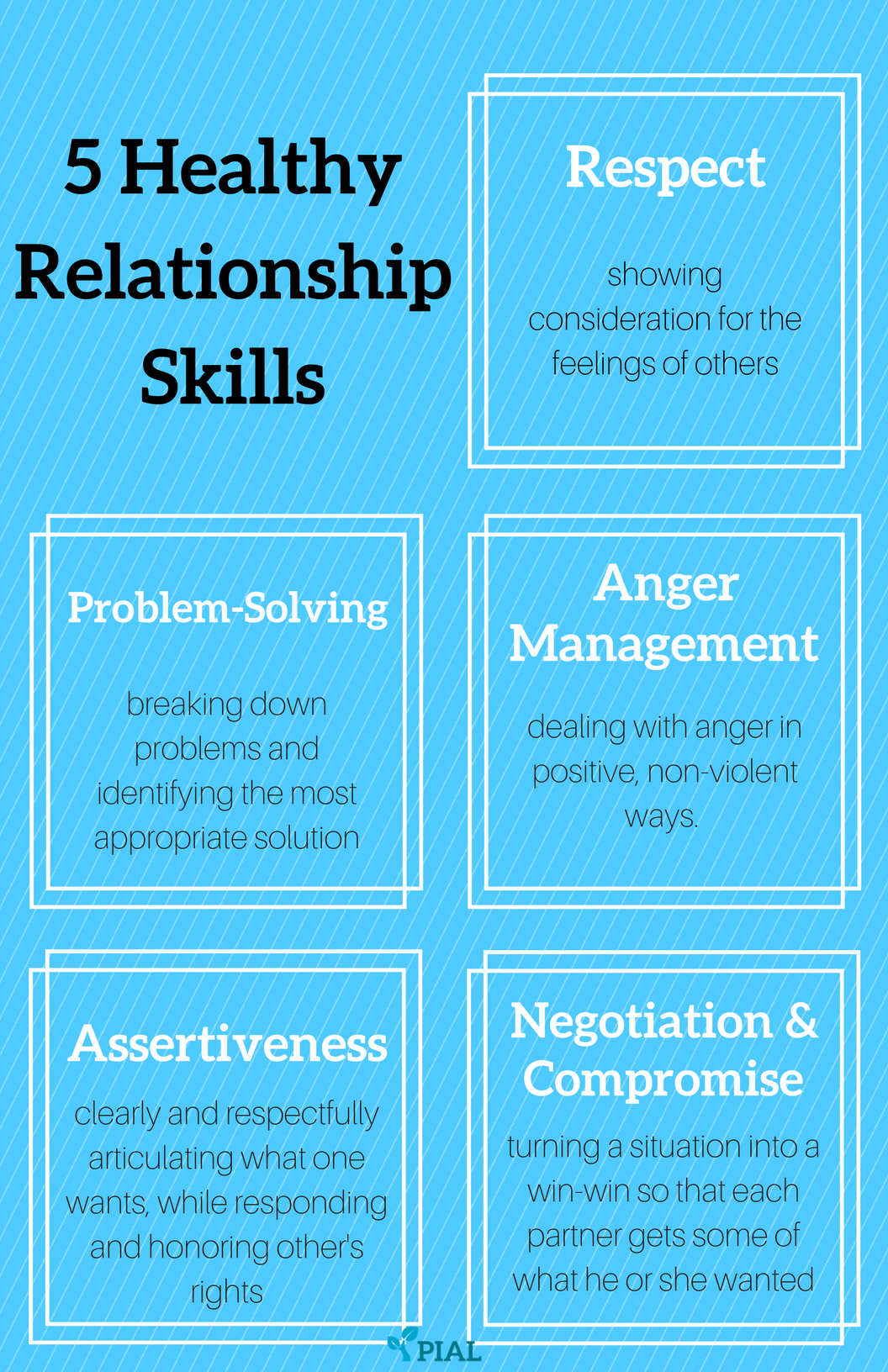 Pin On Module Three Healthy Relationships
