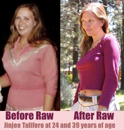 Healthy eating and weight loss blog