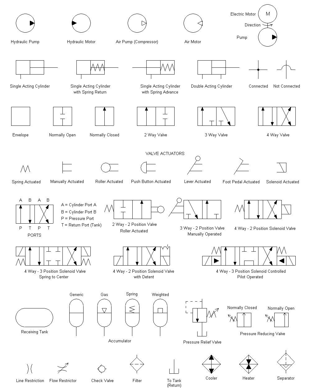 Wiring symbols explained all kind of wiring diagrams u2022 rh wiringdiagramweb today electronic symbols explained alchemical