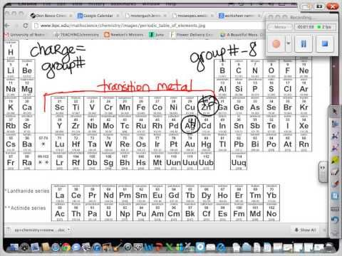 Naming Ionic Compounds With Transition Metals Periodic Table Of The Elements Periodic Table Periodic Table With Names