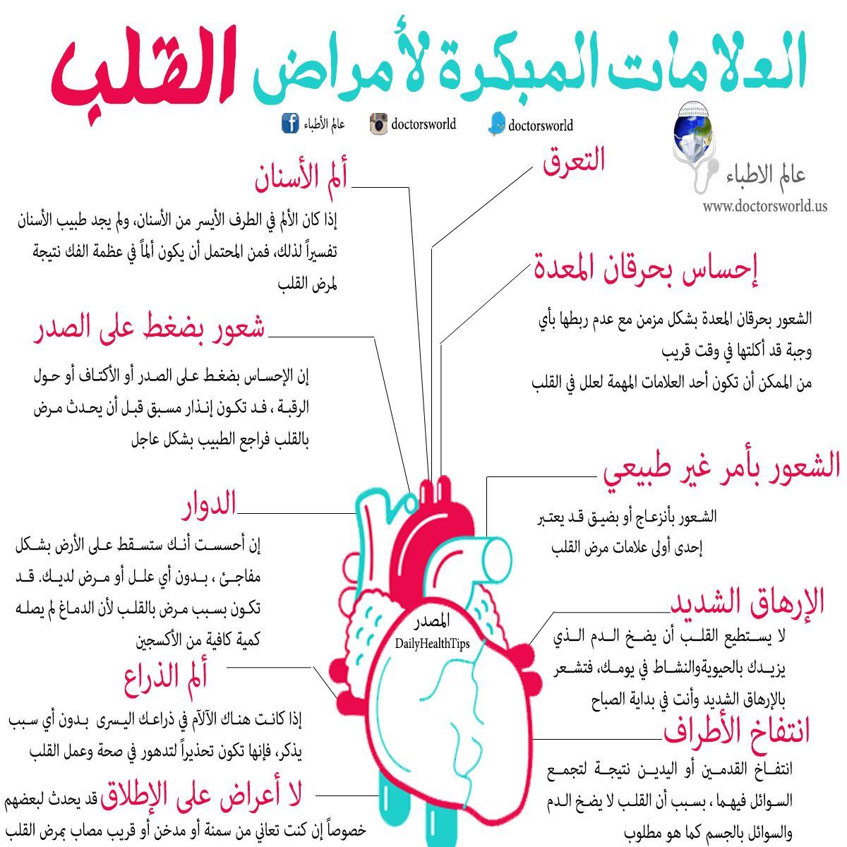 معلومات ع الاعراض المبكرة لامراض القلب Health And Nutrition Health Advice Medical Information
