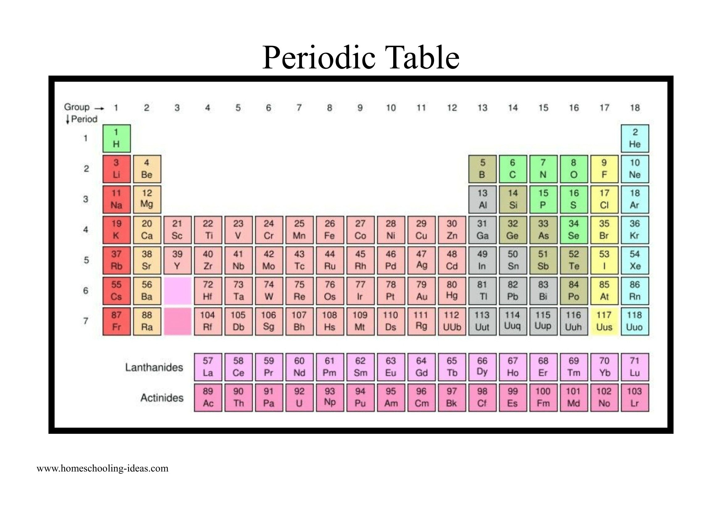 Fresh Periodic Table Of Rock Poster Tablepriodic Priodic