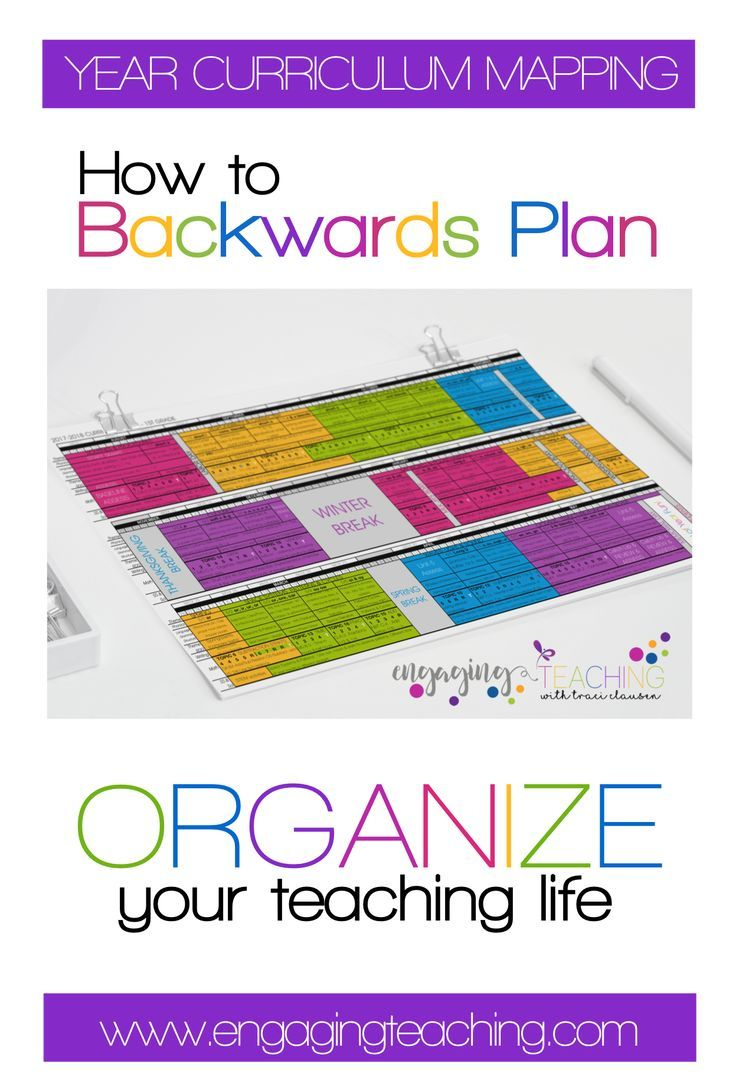Backwards Planning For School Year Success Curriculum Mapping