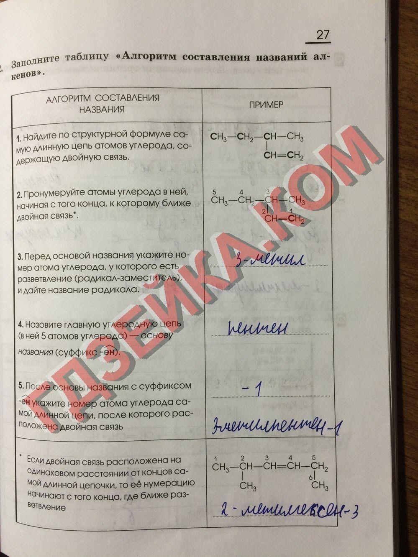 Uchebnik Po Russkomu Yazyku 6 Klass Repkin Vostorgova Nekrasova Chitat Algebra Event Ticket Event