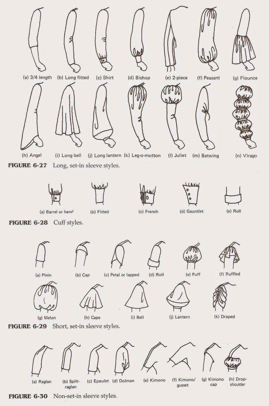 Sleeve Sleeve Pinterest Fashion Vocabulary Fashion
