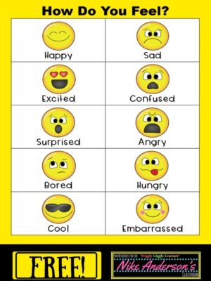 Emotional Chart Of Feelings