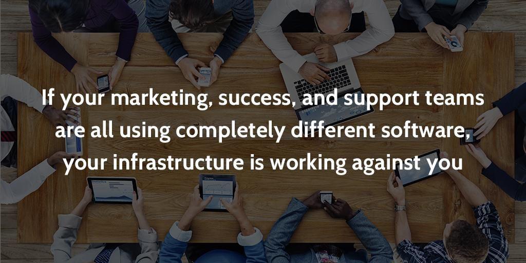 Customer success is a team sport