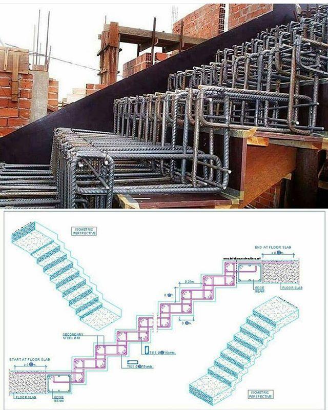 Stair Reinforcement Details Meejoo Architecture Pinterest