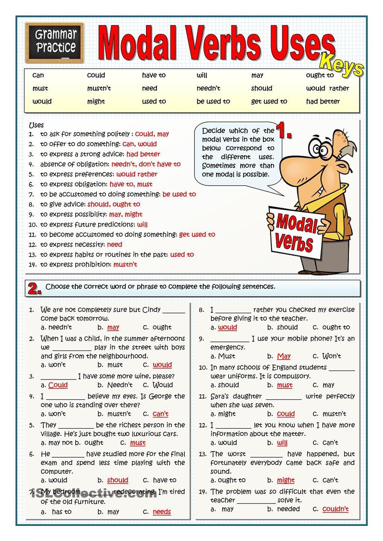 MODAL VERBS USES Grammatica inglese, Imparare inglese