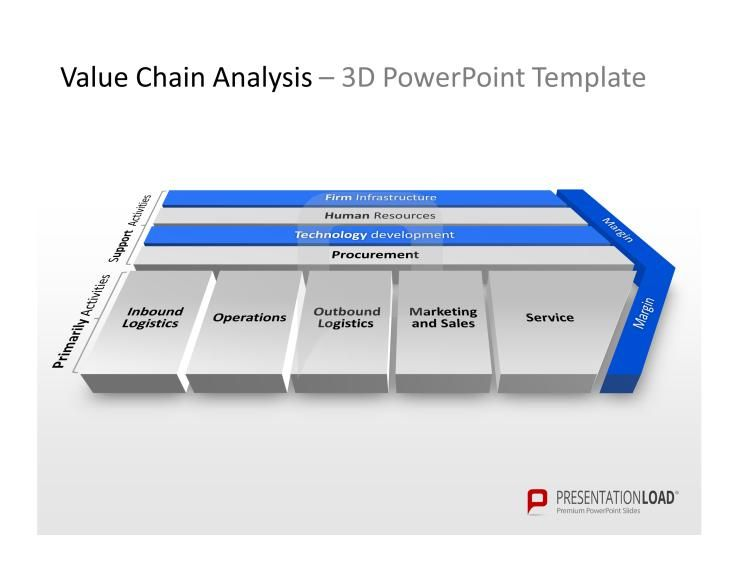 powerpoint value chain analysis slide template httpwww