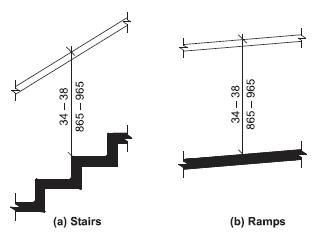 Best Stair Handrail Height Google Search Bdcs 400 x 300