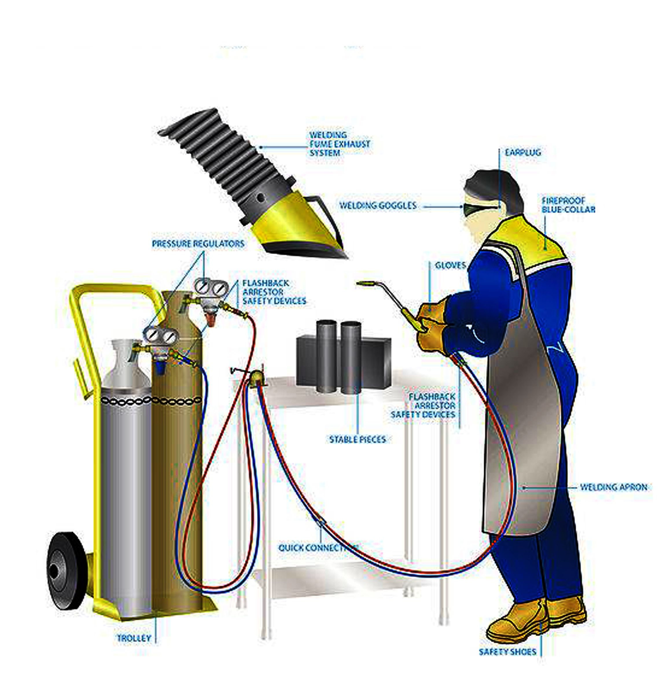 Acetylene is the primary fuel that is widely used in the oxy-fuel ...