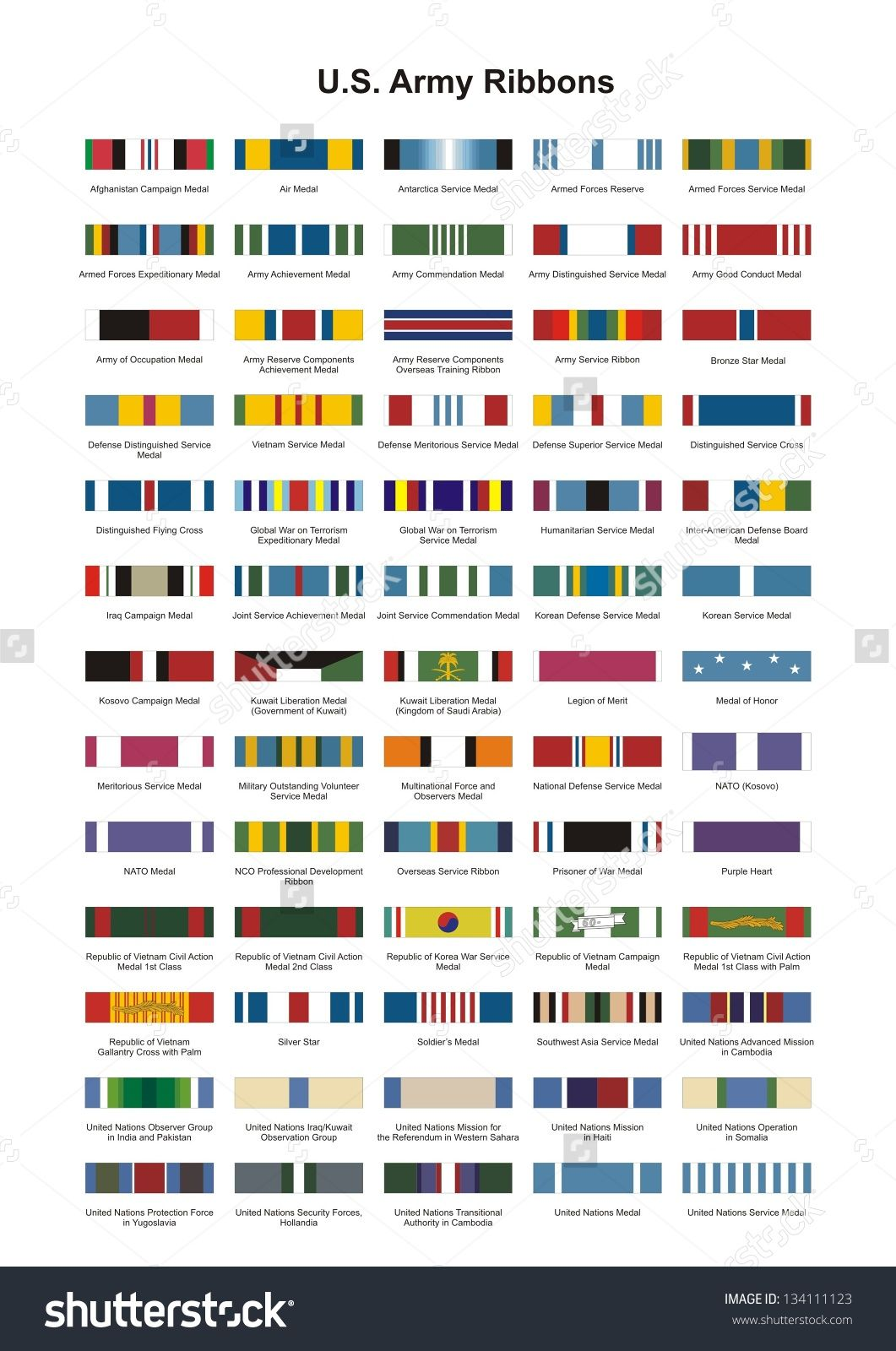 US Army Ribbons Army ribbons, Military medals, Army
