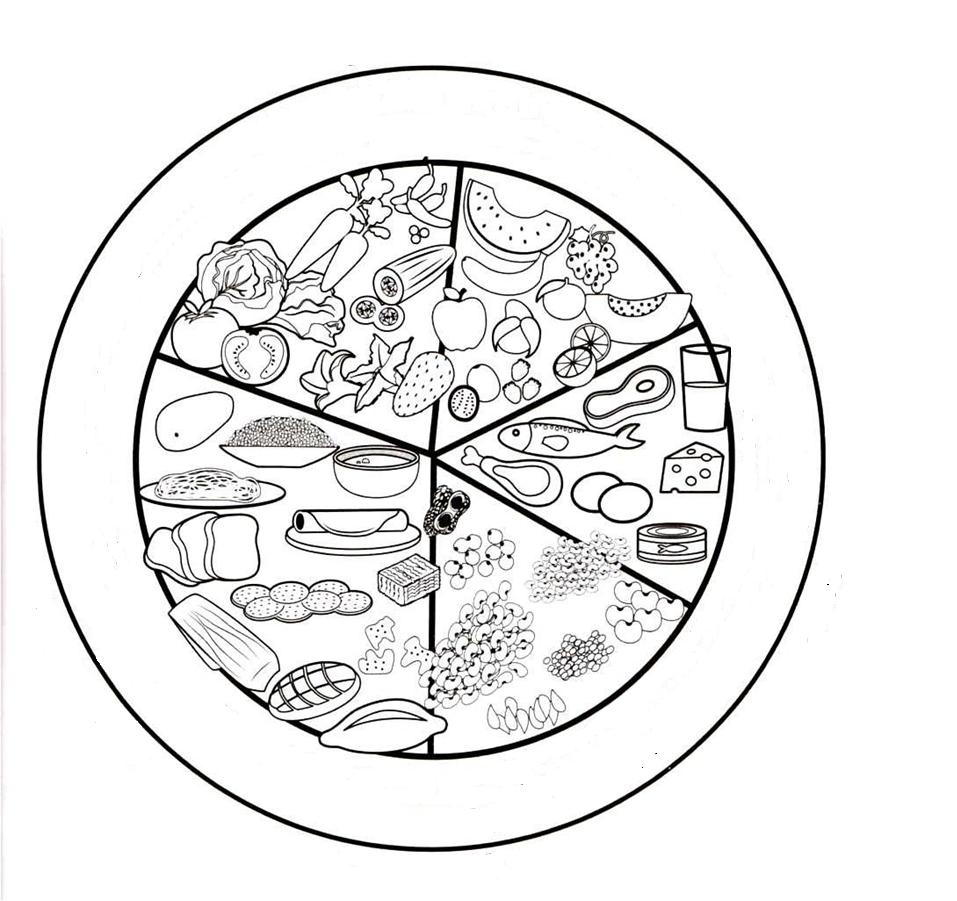 Plato De Buen Comer Para Colorear Dibujoswiki