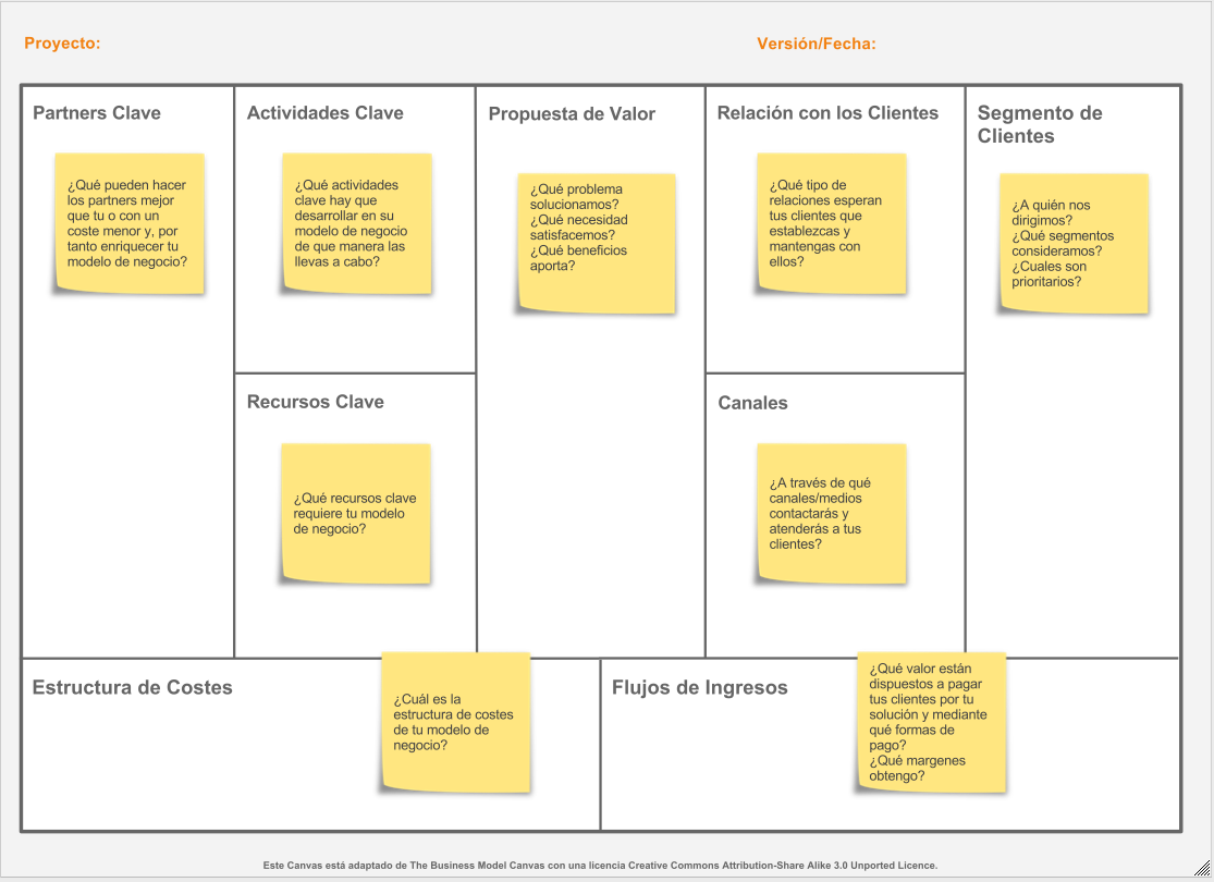 google business model canvas Business model canvas is a strategic management and lean startup template for developing new or documenting existing business models .