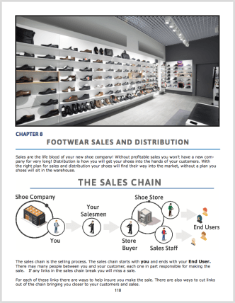 Business plan shoes industry gold mining business plan sample