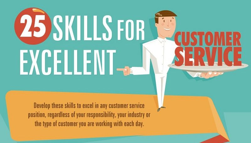 25 Skills for Excellent Customer Service [Infographic ...