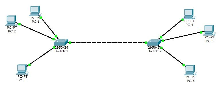 packet tracer vlan topology example | ciscoworks