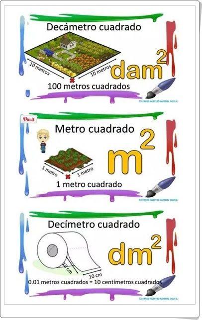 """Recursos didácticos para imprimir, ver, leer: """"Láminas de unidades de medida de superficie"""" (Orientacionandujar.es)"""