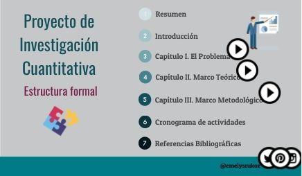 Estructura Formal De Un Proyecto De Investigación