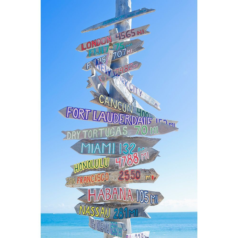 Key West Wall Mural Beach Signs Key West Sign Post