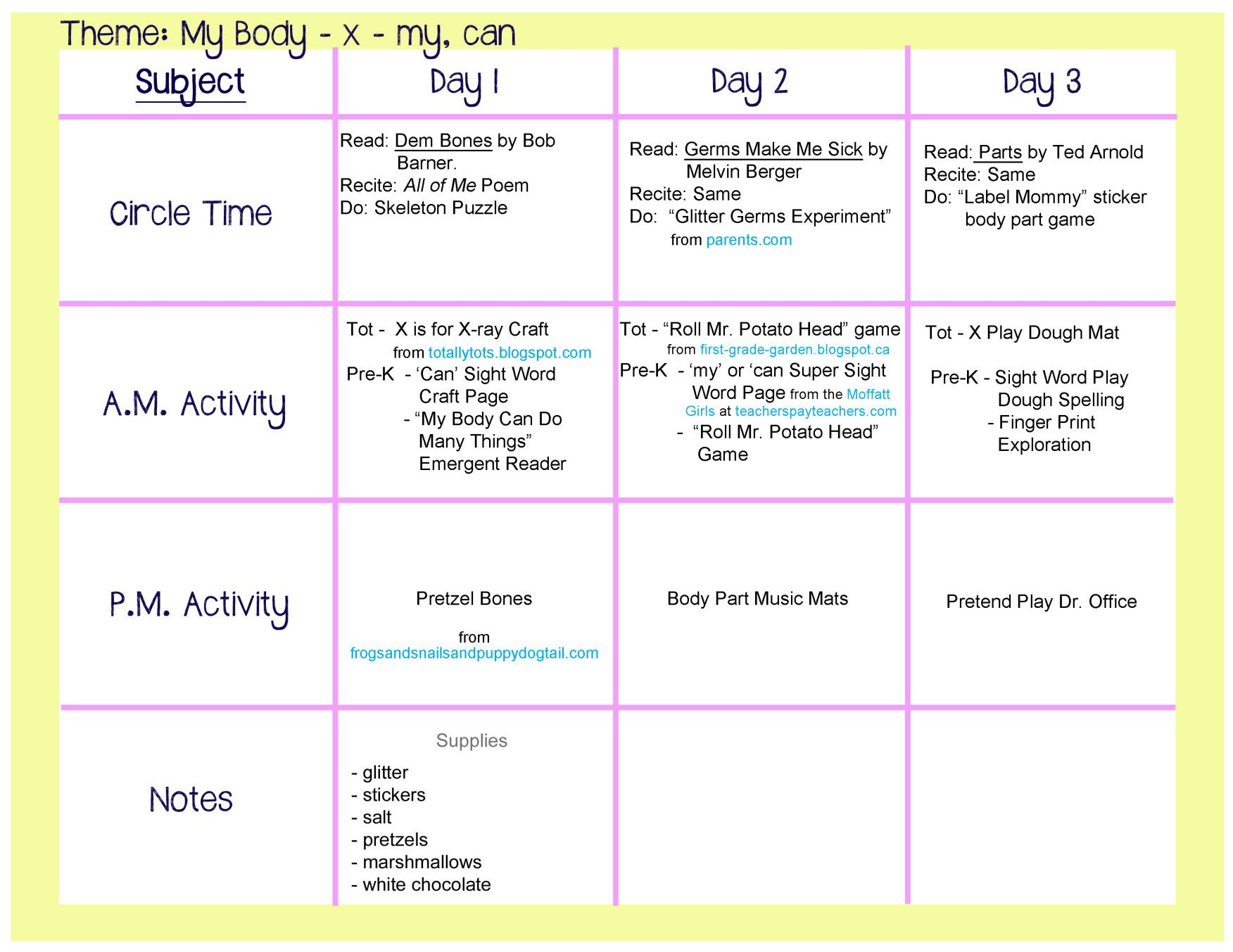My Body Lesson Plan : All About Me Crafts and Learning Activities ...
