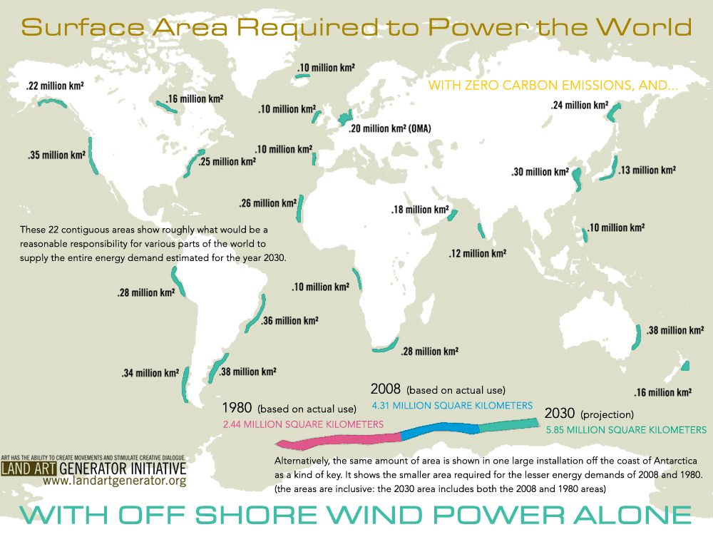 Surface Area Required to Power the Whole World With Solar and Wind