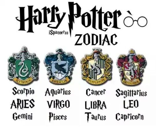 harry potter houses as zodiac signs i 39 m an aquarius and i 39 m a ravenclaw movies harry. Black Bedroom Furniture Sets. Home Design Ideas