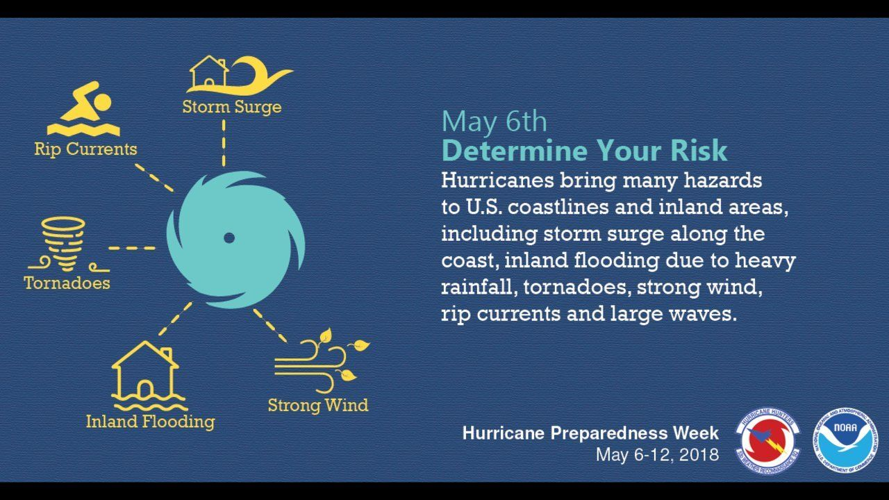 HurricanePreparednessWeek Determine your risk http