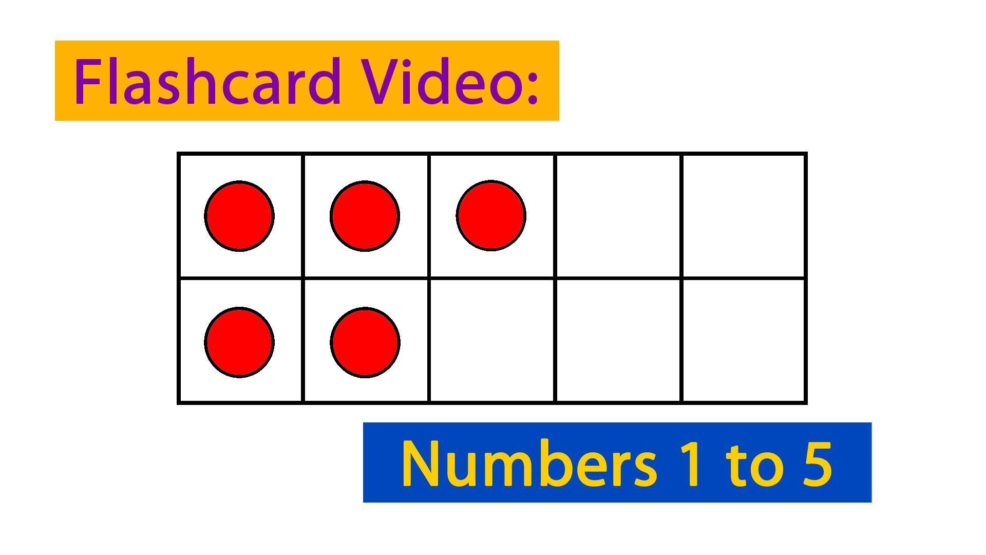 Flashcards Practice Ten Frames 01 Numbers 1 To 5