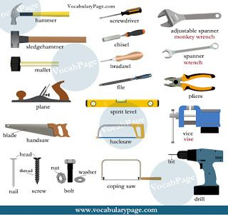 Vocabulary Tools Level Basic To Intermediate Used Woodworking Tools Woodworking Tools Storage Essential Woodworking Tools